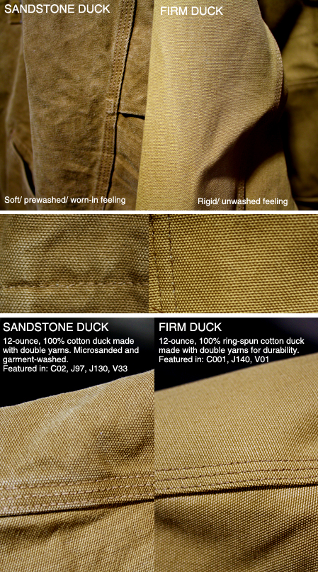 Carhartt Sandstone vs Firm Duck