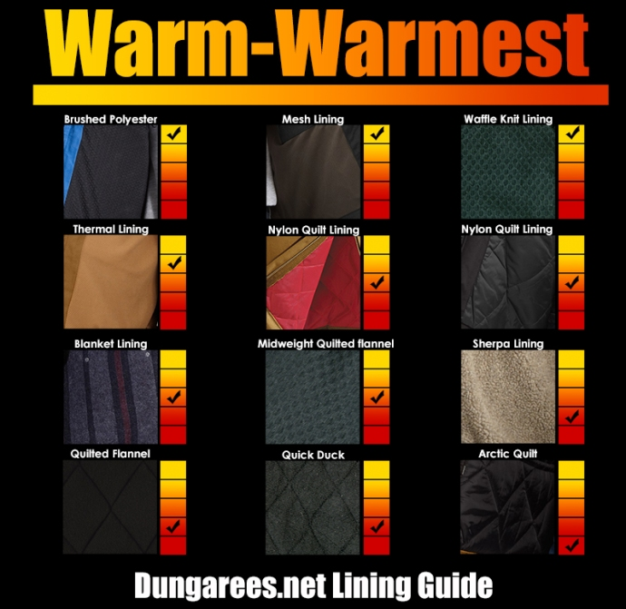 Dungarees Lining Guide 2012-13